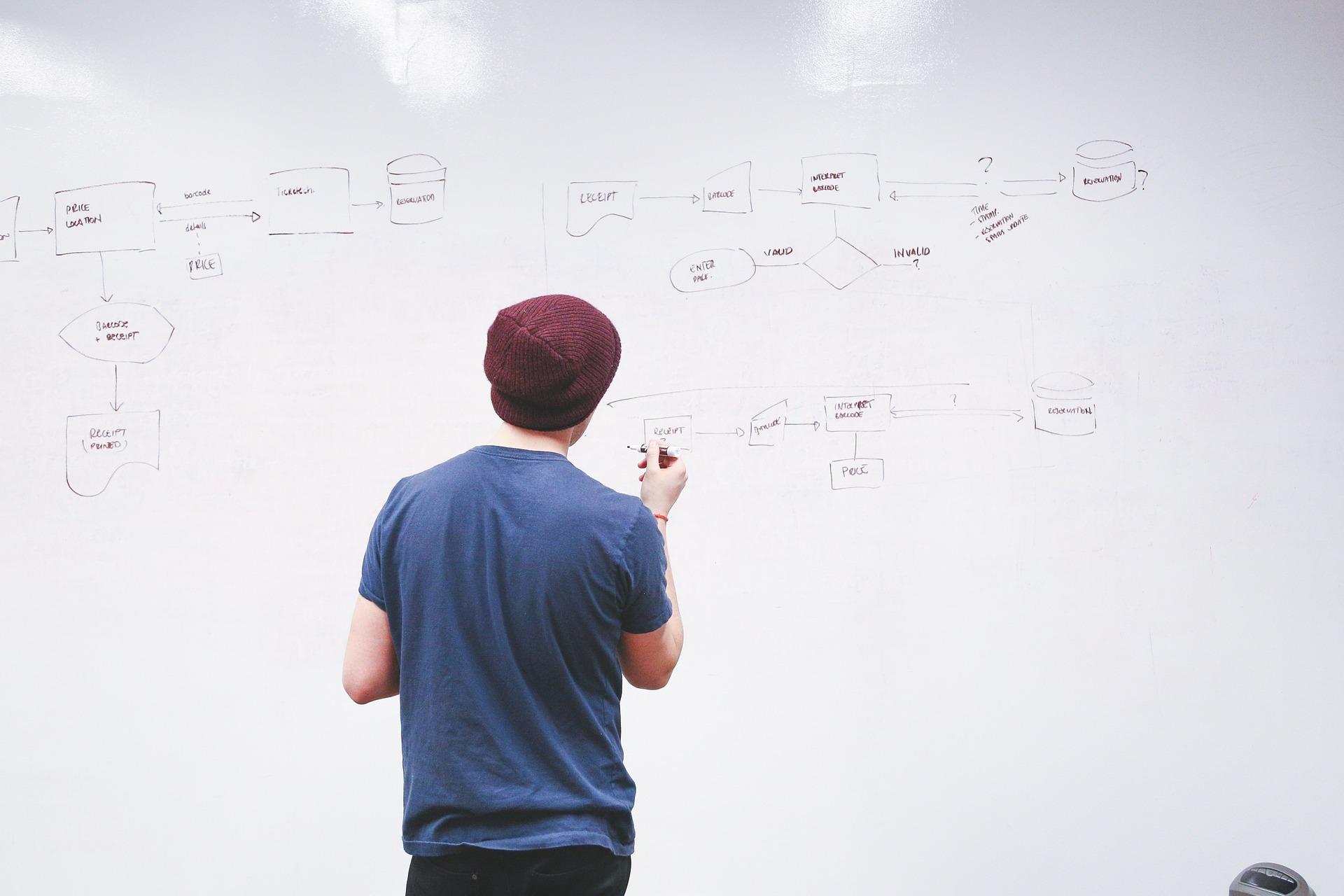 Read more about the article Quelle est la différence entre auto-entrepreneur et micro-entreprise ?